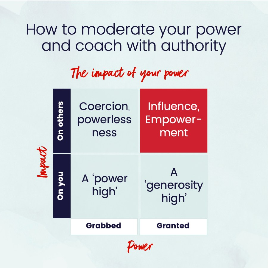 Model of how to moderate you power by either grabbing it or granting it
